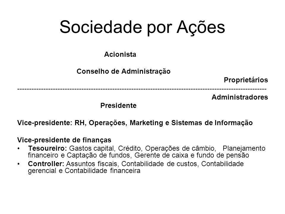 Sociedade por Ações Acionista Conselho de Administração Proprietários --------------------------------------------------------------------------------
