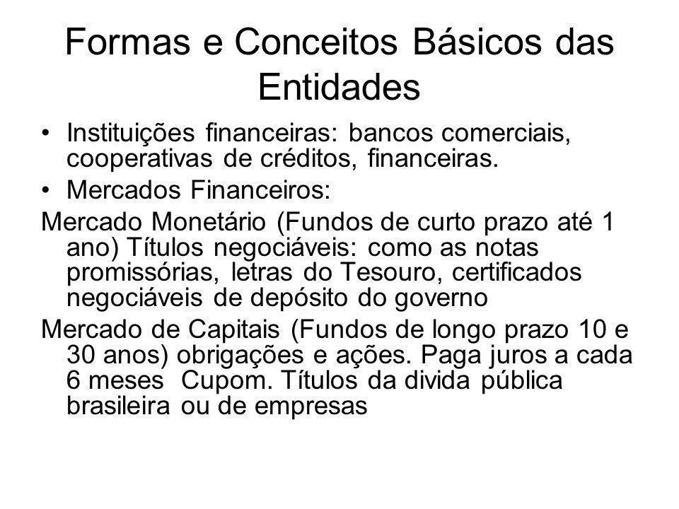Formas e Conceitos Básicos das Entidades Instituições financeiras: bancos comerciais, cooperativas de créditos, financeiras. Mercados Financeiros: Mer