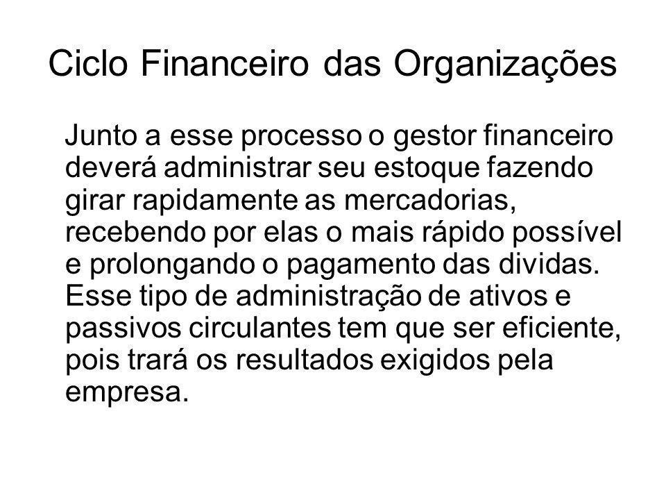 Ciclo Financeiro das Organizações Junto a esse processo o gestor financeiro deverá administrar seu estoque fazendo girar rapidamente as mercadorias, r
