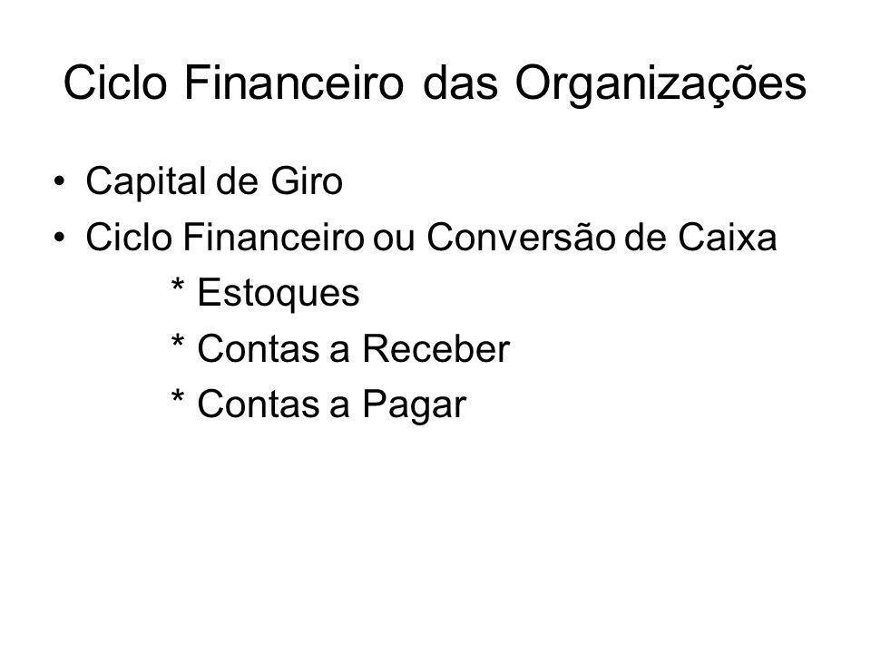 Ciclo Financeiro das Organizações Capital de Giro Ciclo Financeiro ou Conversão de Caixa * Estoques * Contas a Receber * Contas a Pagar