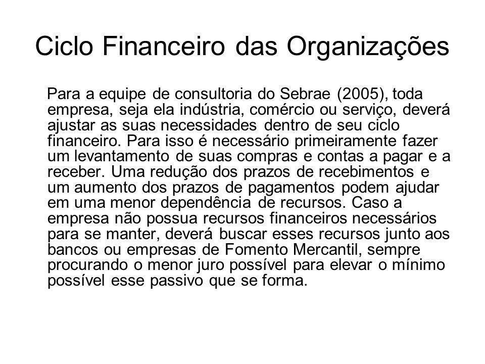 Ciclo Financeiro das Organizações Para a equipe de consultoria do Sebrae (2005), toda empresa, seja ela indústria, comércio ou serviço, deverá ajustar