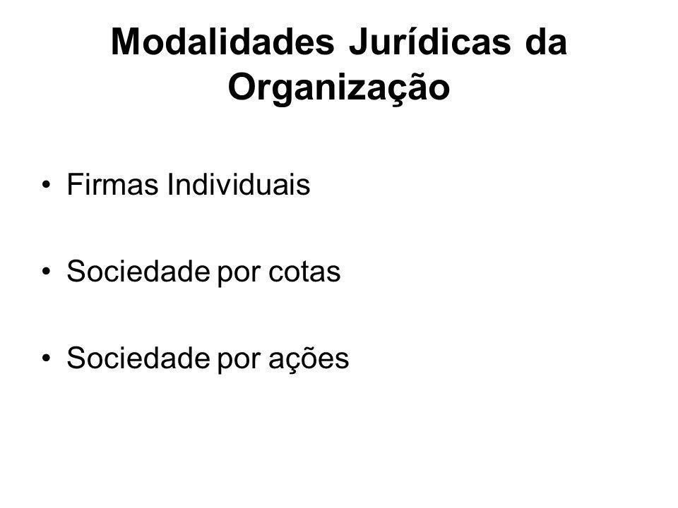 Modalidades Jurídicas da Organização Firmas Individuais Sociedade por cotas Sociedade por ações