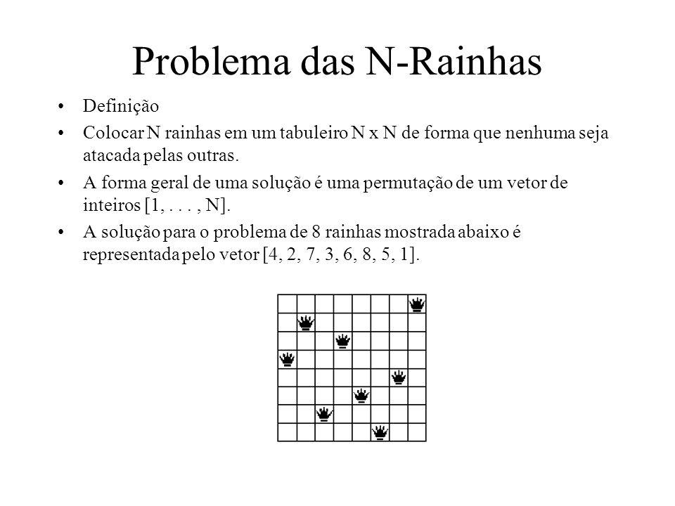 Problema das N-Rainhas Definição Colocar N rainhas em um tabuleiro N x N de forma que nenhuma seja atacada pelas outras. A forma geral de uma solução