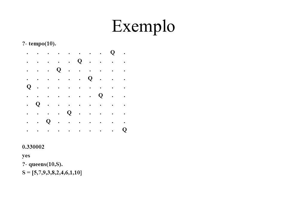 Exemplo ?- tempo(10)......... Q...... Q....... Q............ Q... Q................ Q... Q............ Q....... Q................ Q 0.330002 yes ?- qu