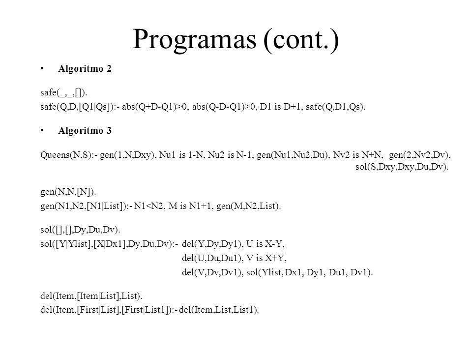 Programas (cont.) Algoritmo 2 safe(_,_,[]). safe(Q,D,[Q1|Qs]):- abs(Q+D-Q1)>0, abs(Q-D-Q1)>0, D1 is D+1, safe(Q,D1,Qs). Algoritmo 3 Queens(N,S):- gen(
