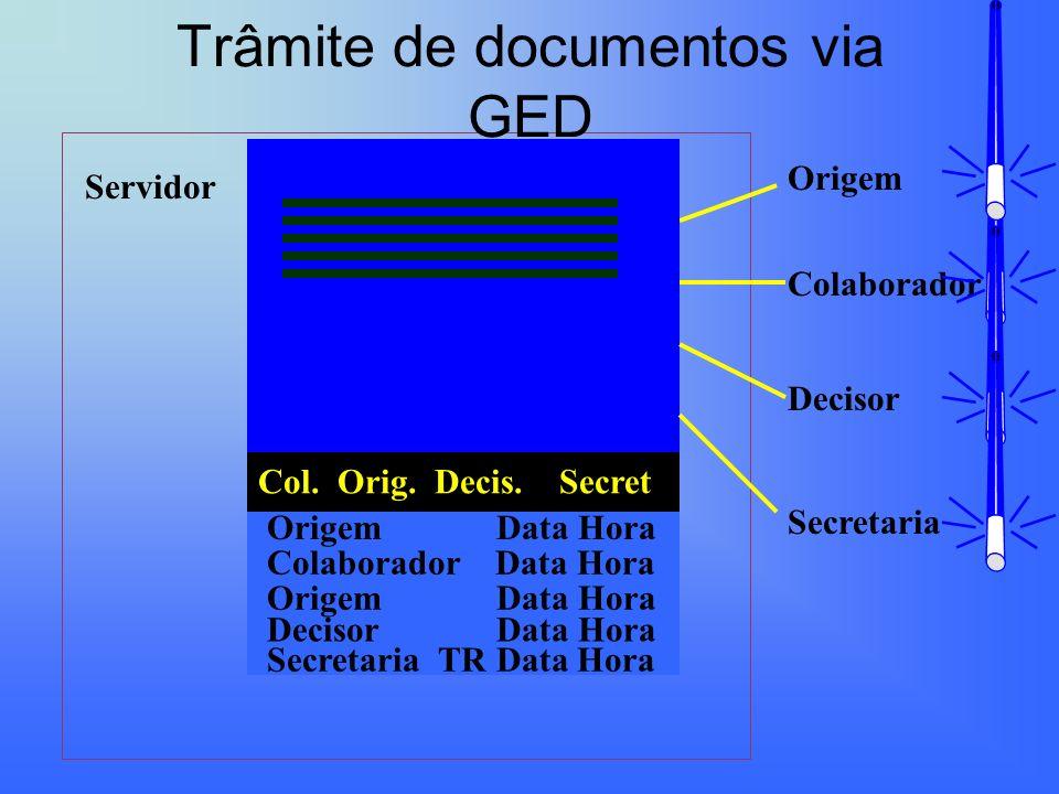 Col. Decis. Secret Col. Orig. Decis. Secret Trâmite de documentos via GED Servidor Origem Data Hora Origem Colaborador Decisor Secretaria Colaborador