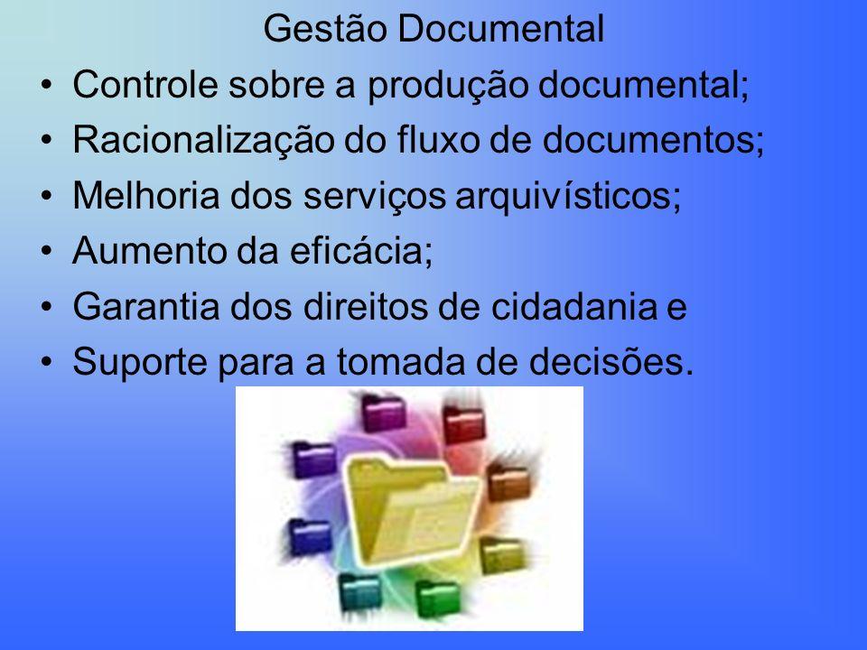 Gestão Documental Controle sobre a produção documental; Racionalização do fluxo de documentos; Melhoria dos serviços arquivísticos; Aumento da eficáci