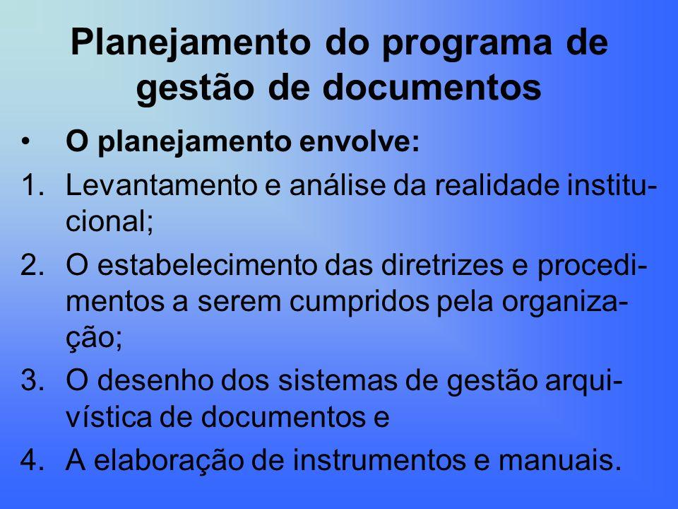Planejamento do programa de gestão de documentos O planejamento envolve: 1.Levantamento e análise da realidade institu- cional; 2.O estabelecimento da