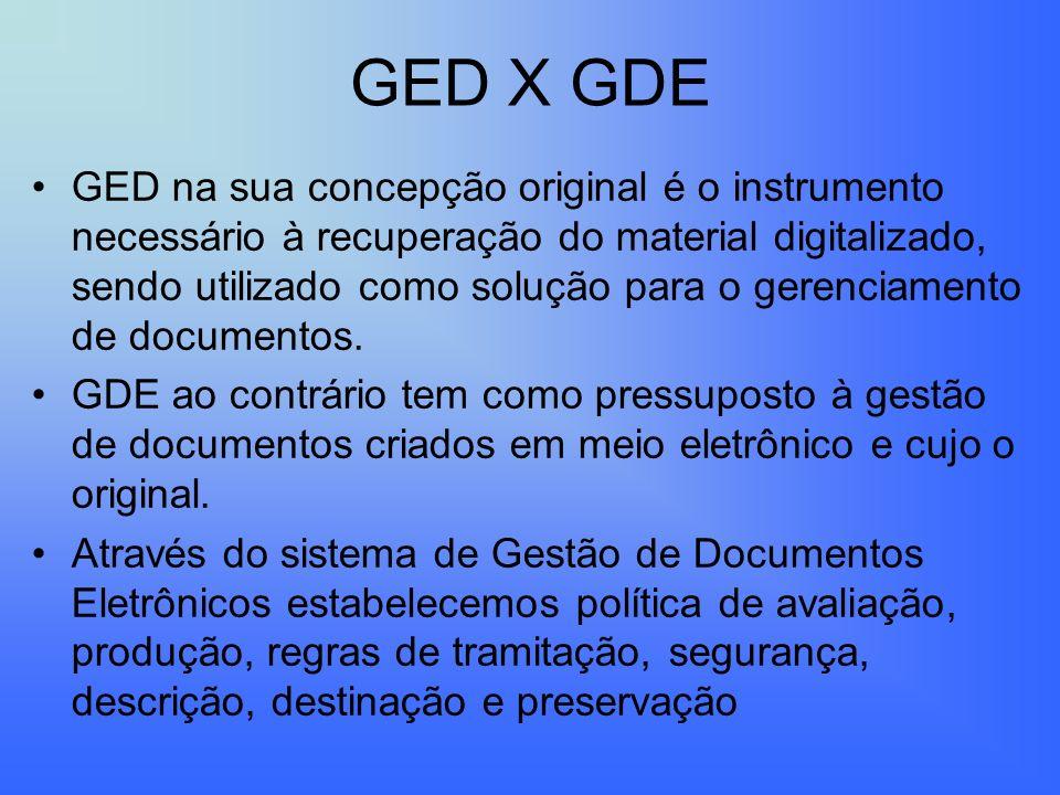GED X GDE GED na sua concepção original é o instrumento necessário à recuperação do material digitalizado, sendo utilizado como solução para o gerenci