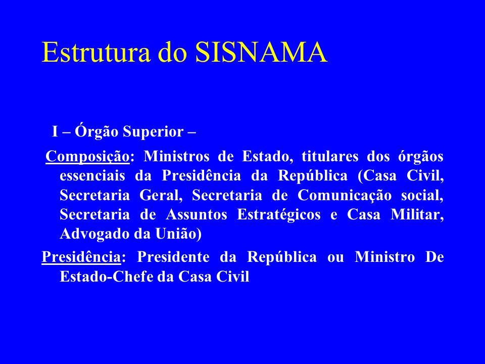 Estrutura do SISNAMA I – Órgão Superior – Composição: Ministros de Estado, titulares dos órgãos essenciais da Presidência da República (Casa Civil, Se