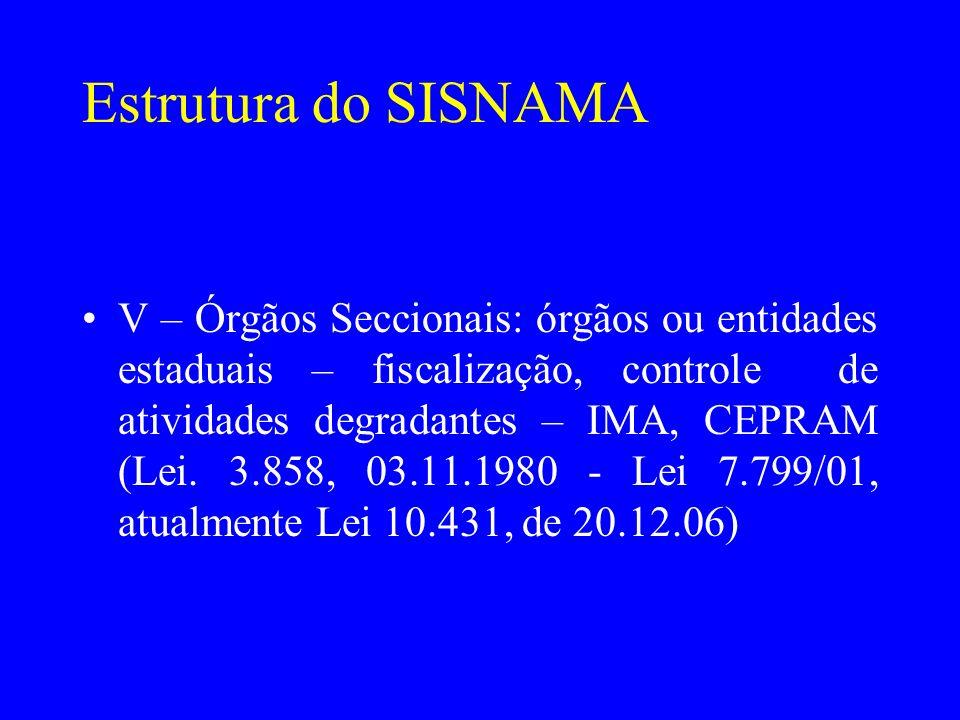 Estrutura do SISNAMA V – Órgãos Seccionais: órgãos ou entidades estaduais – fiscalização, controle de atividades degradantes – IMA, CEPRAM (Lei. 3.858