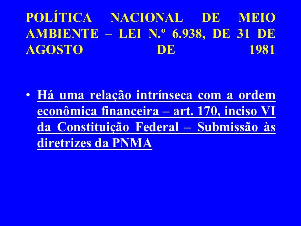 POLÍTICA NACIONAL DE MEIO AMBIENTE – LEI N.º 6.938, DE 31 DE AGOSTO DE 1981 Há uma relação intrínseca com a ordem econômica financeira – art. 170, inc