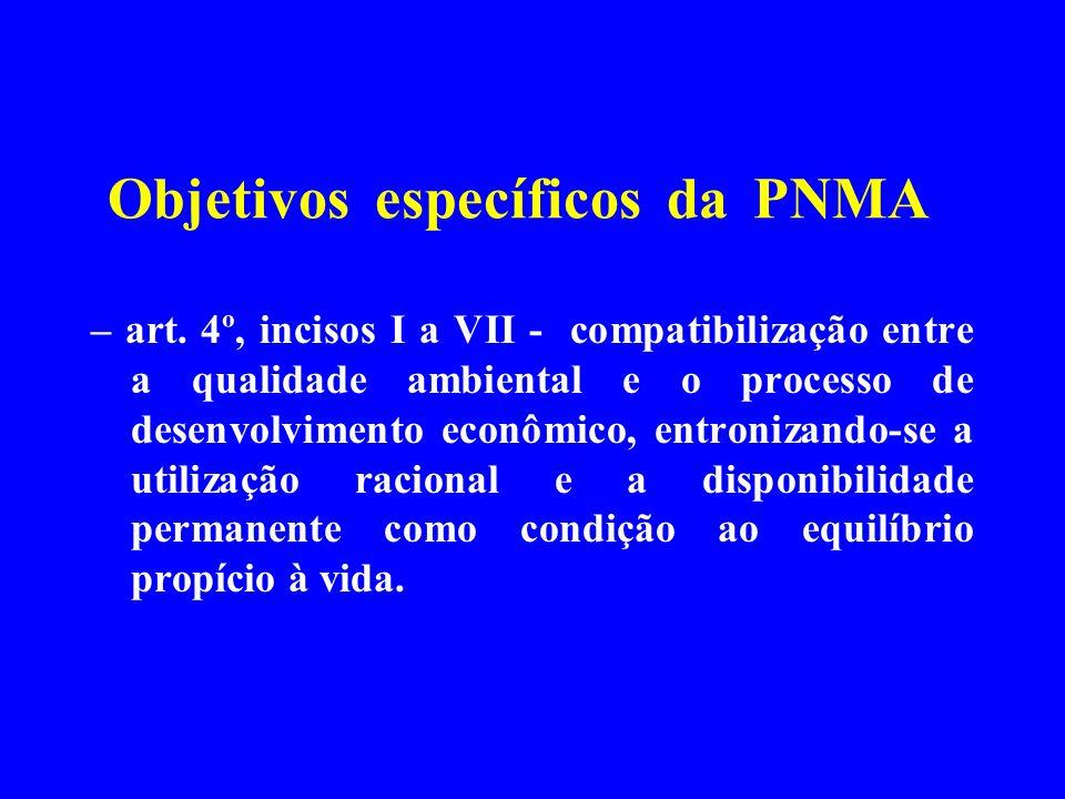 Objetivos específicos da PNMA – art. 4º, incisos I a VII - compatibilização entre a qualidade ambiental e o processo de desenvolvimento econômico, ent