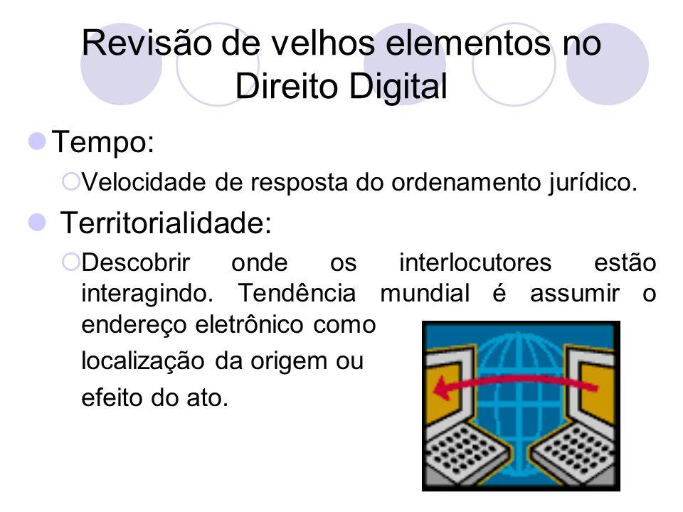 Revisão de velhos elementos no Direito Digital Tempo: Velocidade de resposta do ordenamento jurídico. Territorialidade: Descobrir onde os interlocutor