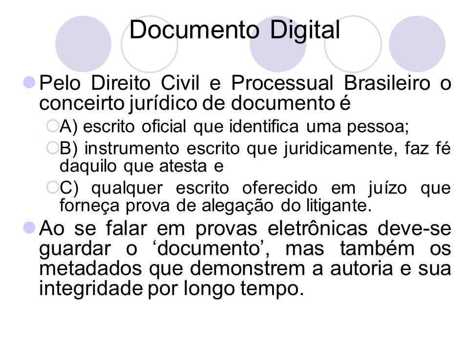 Documento Digital Pelo Direito Civil e Processual Brasileiro o conceirto jurídico de documento é A) escrito oficial que identifica uma pessoa; B) inst