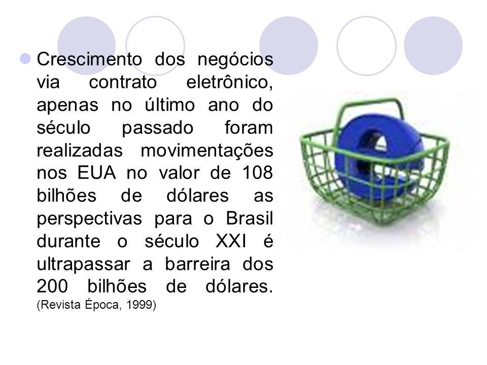 Comércio Eletrônico No âmbito do comércio eletrônico fica estabele- cido que não se negarão efeitos jurídicos apenas por que esteja na forma eletrônica (Uncitral – Comissão das Nacões Unidades para Comércio Internacional).