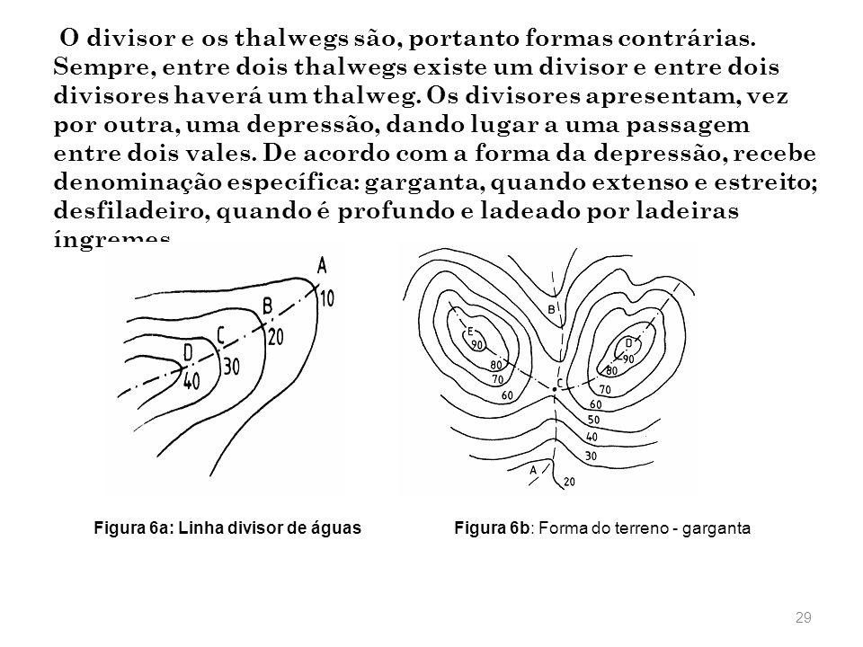28 Figura 5a: Curvas de nível (depressão) Figura 5b: A, B, C, D,... linha de Thalweg. Interceptando (cortando) a projeção da figura 2 por um plano per