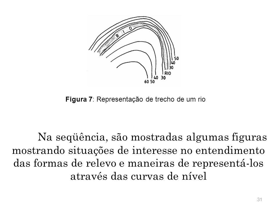 30 A figura 6b ilustra a representação de uma garganta; veja que, a falha (depressão) no divisor permite, por exemplo, uma passagem interligando dois