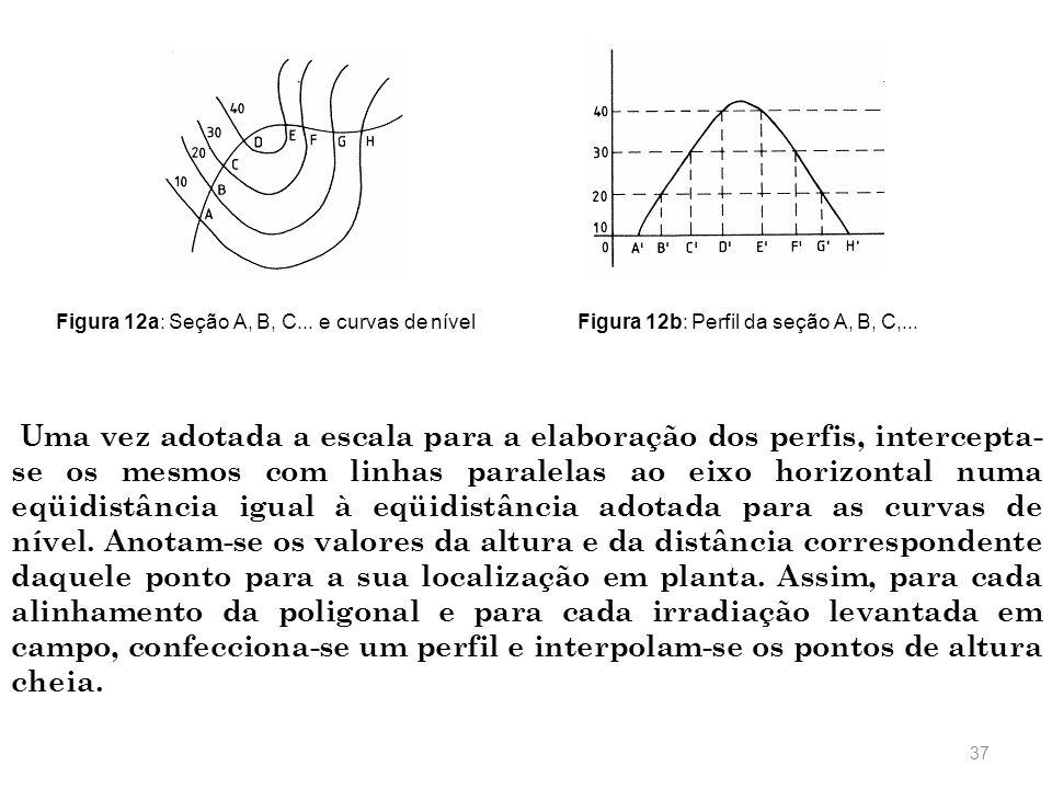 36 Tabela 1: Relação entre escala e eqüidistância entre curvas de nível Escala Eqüidistâ ncia Escala Eqüidistâ ncia Escala Eqüidistâ ncia 1:500 0,25 a