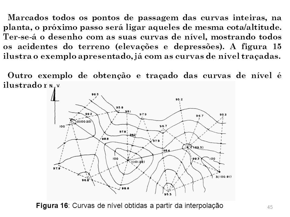 44 Determinados todos os pontos de passagem das curvas de nível, no perímetro, procede-se à determinação dos pontos de passagem no interior da área le