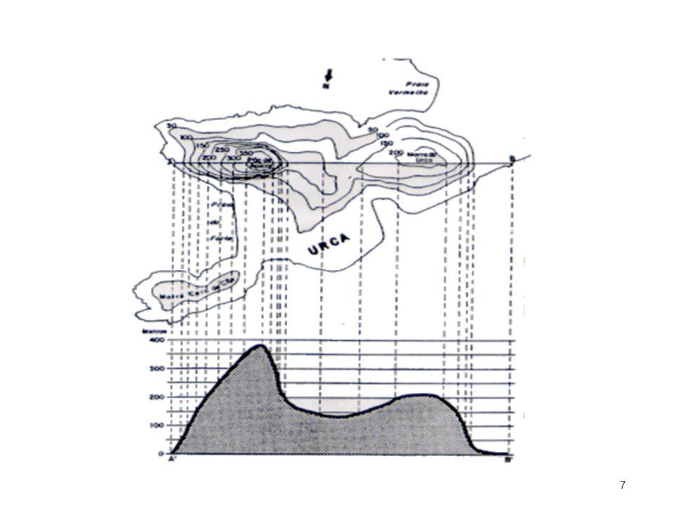 Neste caso temos dois conjuntos de curvas concêntricas que formam dois cumes relativamente arredondados. Mas, no cume da direita, as altitudes são mai