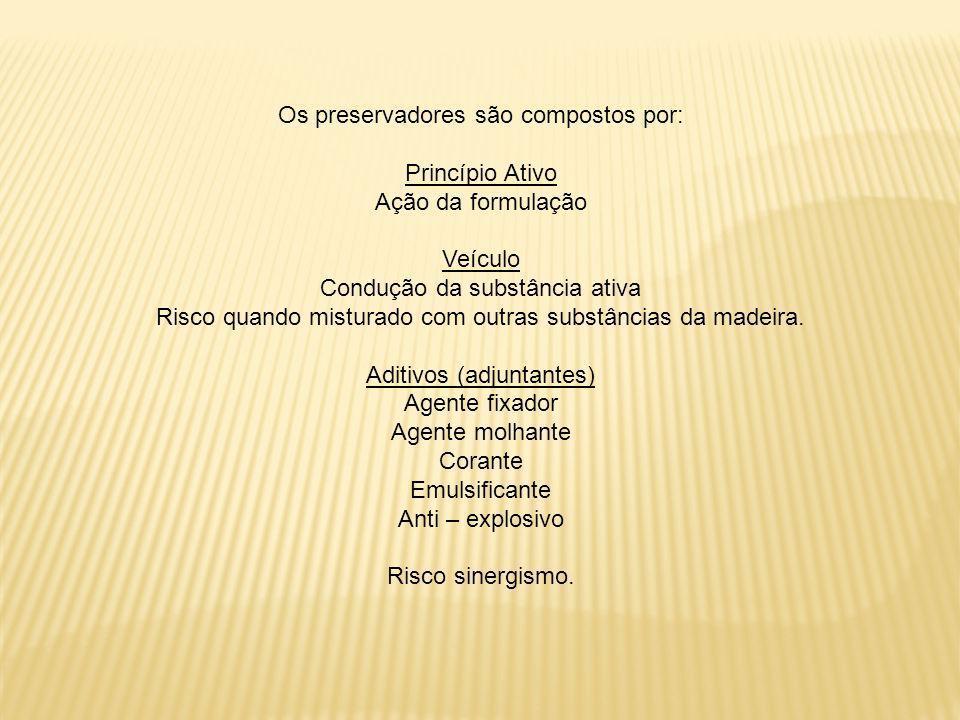 Os preservadores são compostos por: Princípio Ativo Ação da formulação Veículo Condução da substância ativa Risco quando misturado com outras substânc