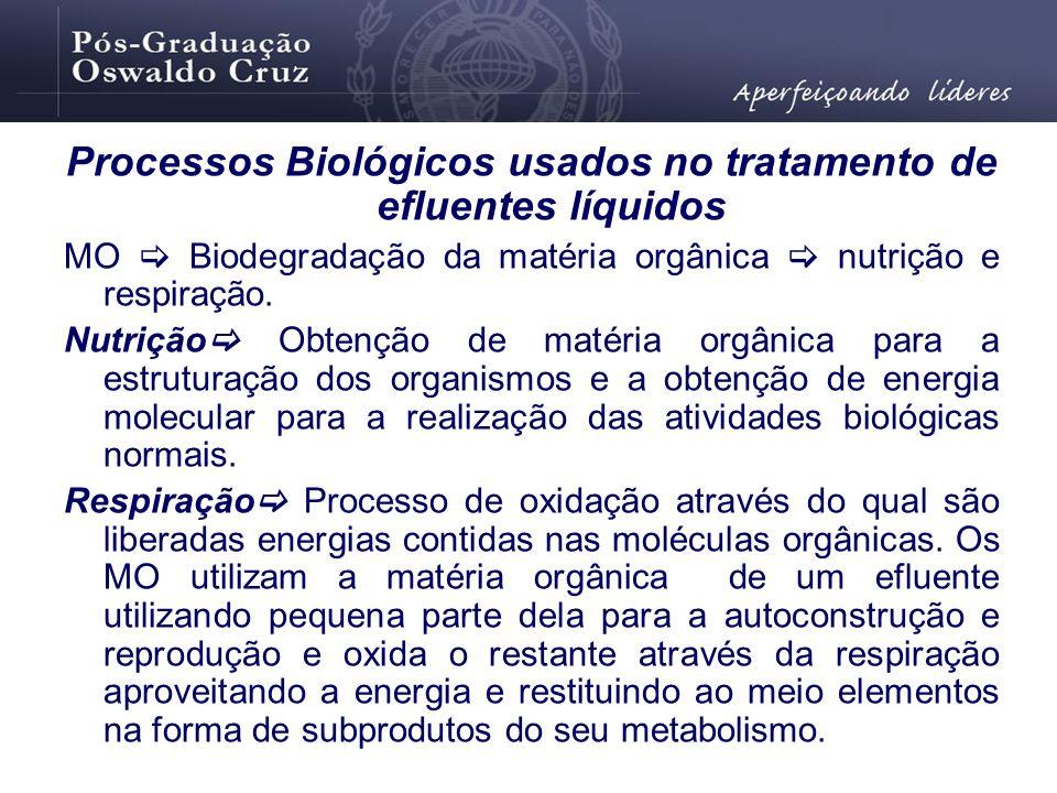 Processos Biológicos usados no tratamento de efluentes líquidos MO Biodegradação da matéria orgânica nutrição e respiração. Nutrição Obtenção de matér