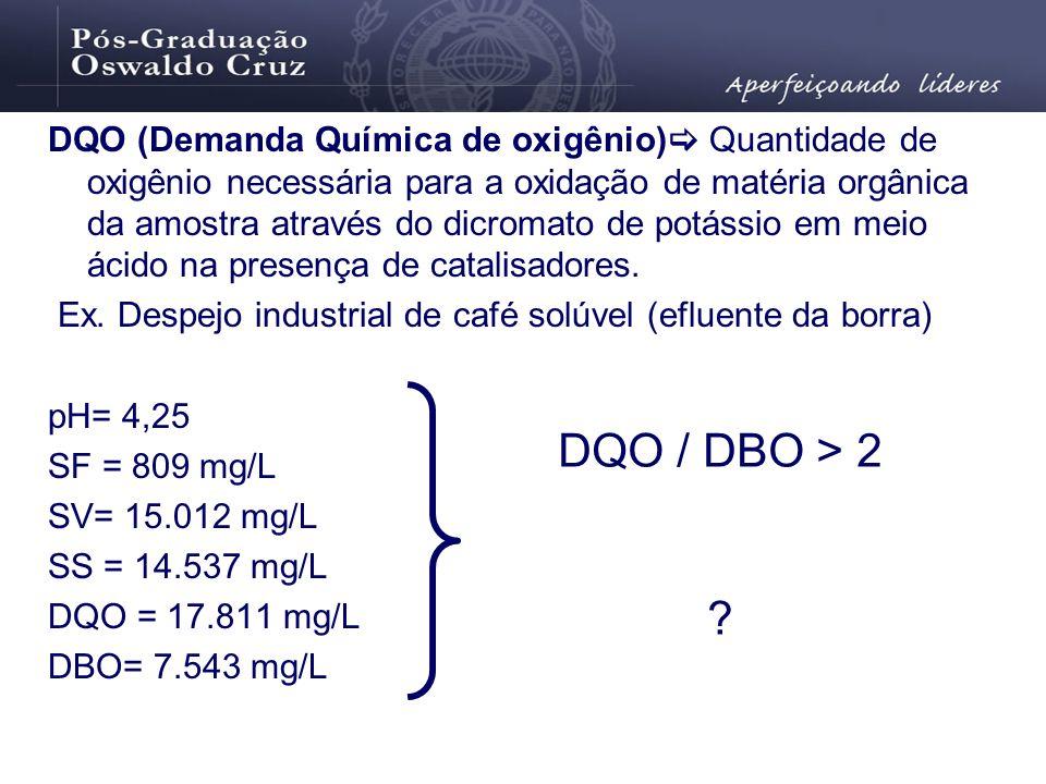 DQO (Demanda Química de oxigênio) Quantidade de oxigênio necessária para a oxidação de matéria orgânica da amostra através do dicromato de potássio em