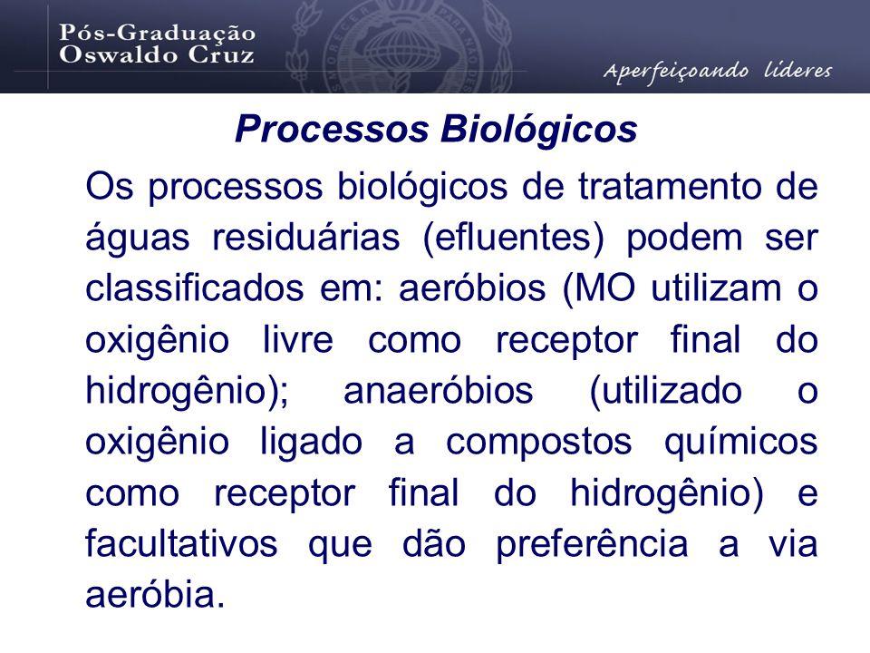 Processos Biológicos Os processos biológicos de tratamento de águas residuárias (efluentes) podem ser classificados em: aeróbios (MO utilizam o oxigên