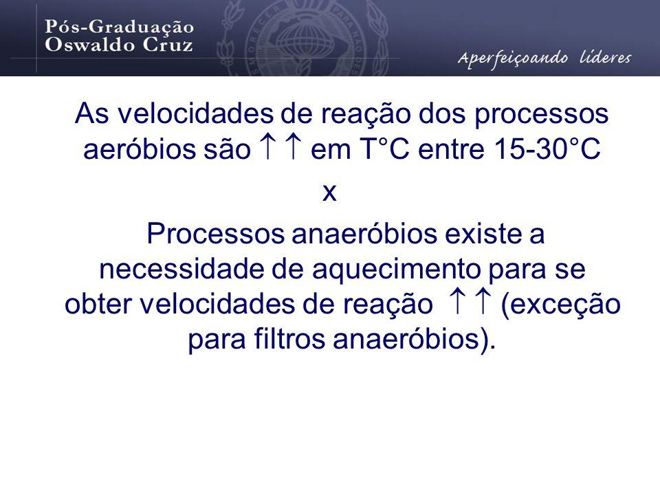 As velocidades de reação dos processos aeróbios são em T°C entre 15-30°C x Processos anaeróbios existe a necessidade de aquecimento para se obter velo