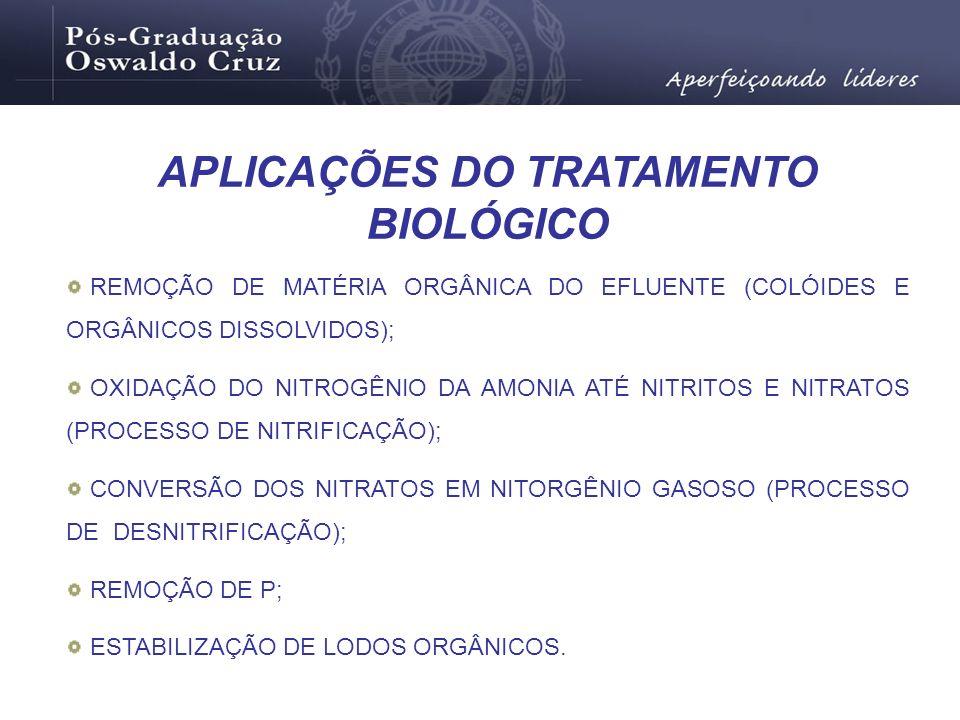 APLICAÇÕES DO TRATAMENTO BIOLÓGICO REMOÇÃO DE MATÉRIA ORGÂNICA DO EFLUENTE (COLÓIDES E ORGÂNICOS DISSOLVIDOS); OXIDAÇÃO DO NITROGÊNIO DA AMONIA ATÉ NI