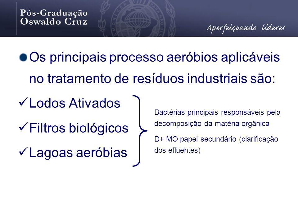 Os principais processo aeróbios aplicáveis no tratamento de resíduos industriais são: Lodos Ativados Filtros biológicos Lagoas aeróbias Bactérias prin