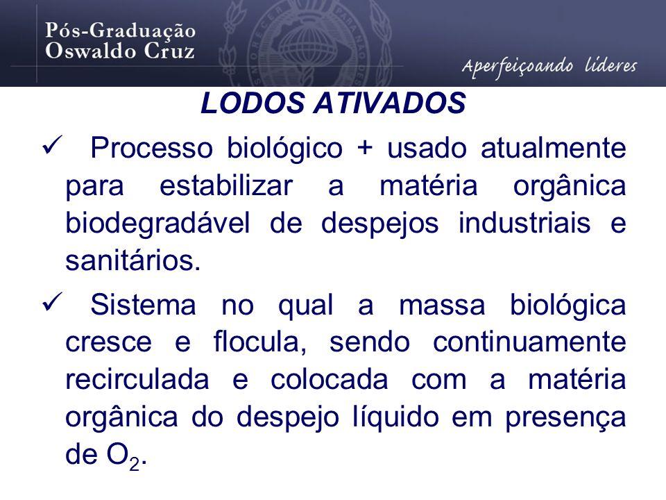 LODOS ATIVADOS Processo biológico + usado atualmente para estabilizar a matéria orgânica biodegradável de despejos industriais e sanitários. Sistema n