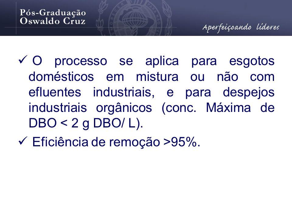 O processo se aplica para esgotos domésticos em mistura ou não com efluentes industriais, e para despejos industriais orgânicos (conc. Máxima de DBO <