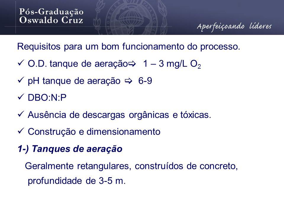 Requisitos para um bom funcionamento do processo. O.D. tanque de aeração 1 – 3 mg/L O 2 pH tanque de aeração 6-9 DBO:N:P Ausência de descargas orgânic