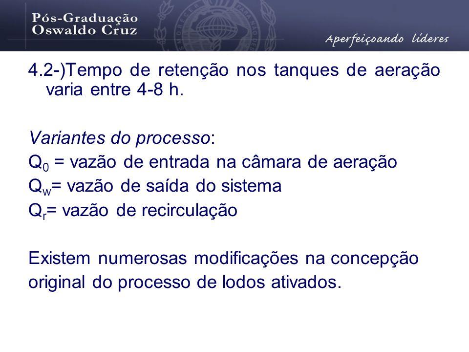 4.2-)Tempo de retenção nos tanques de aeração varia entre 4-8 h. Variantes do processo: Q 0 = vazão de entrada na câmara de aeração Q w = vazão de saí