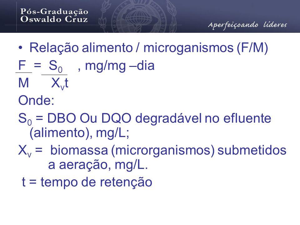 Relação alimento / microganismos (F/M) F = S 0, mg/mg –dia M X v t Onde: S 0 = DBO Ou DQO degradável no efluente (alimento), mg/L; X v = biomassa (mic