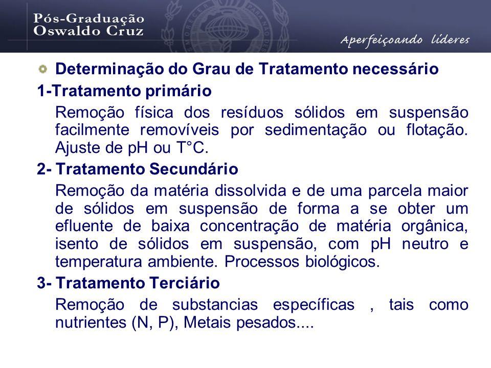 Determinação do Grau de Tratamento necessário 1-Tratamento primário Remoção física dos resíduos sólidos em suspensão facilmente removíveis por sedimen