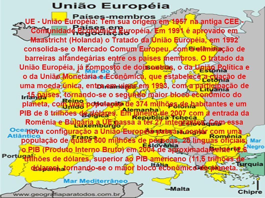 UE - União Européia: Tem sua origem em 1957 na antiga CEE - Comunidade Econômica Européia. Em 1991 é aprovado em Maastricht (Holanda) o Tratado da Uni