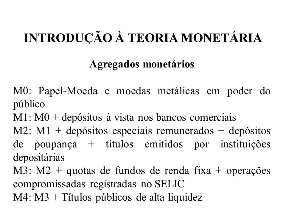 INTRODUÇÃO À TEORIA MONETÁRIA Agregados monetários M0: Papel-Moeda e moedas metálicas em poder do público M1: M0 + depósitos à vista nos bancos comerc