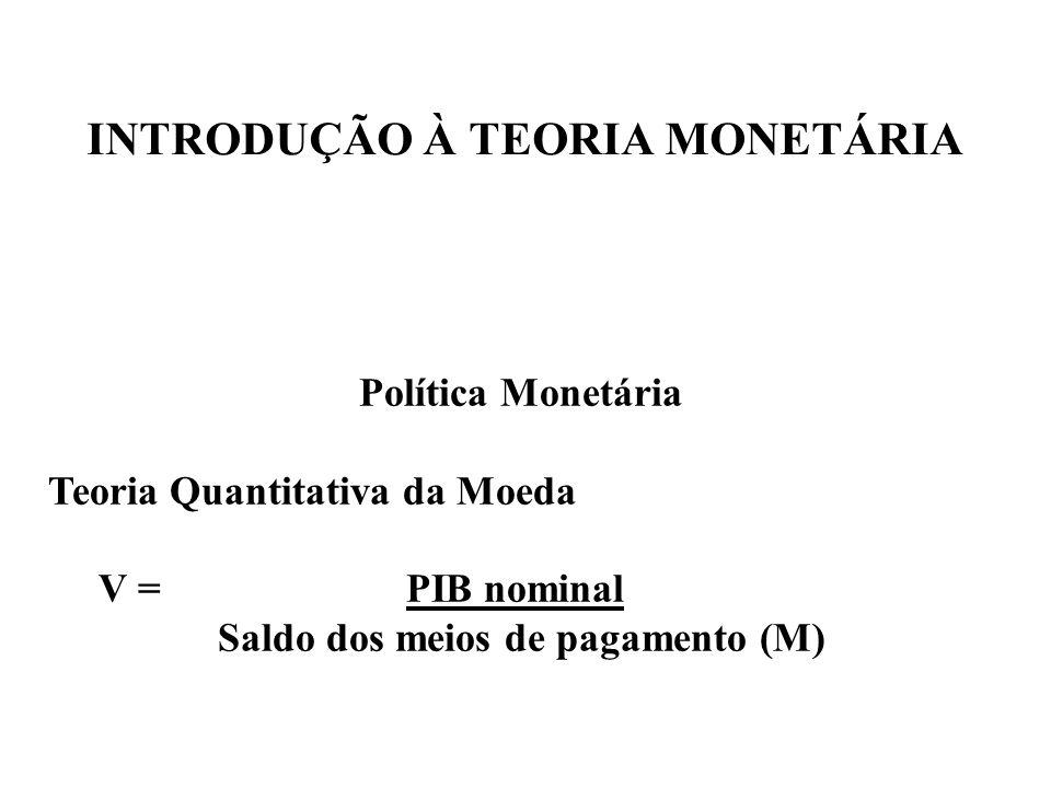 INTRODUÇÃO À TEORIA MONETÁRIA Política Monetária Teoria Quantitativa da Moeda V = PIB nominal Saldo dos meios de pagamento (M)