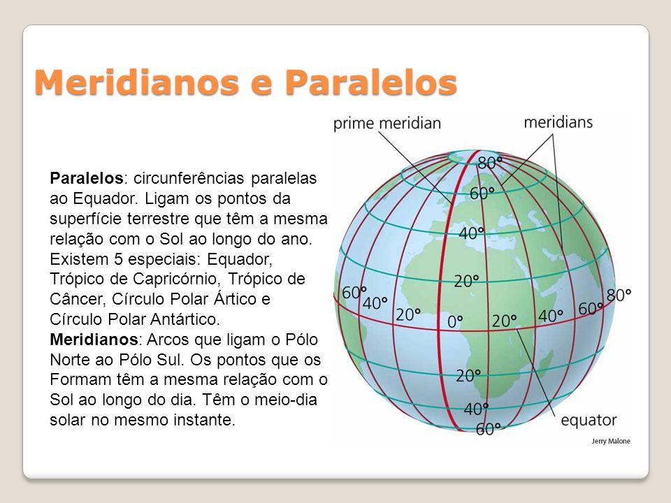 Meridianos e Paralelos Paralelos: circunferências paralelas ao Equador. Ligam os pontos da superfície terrestre que têm a mesma relação com o Sol ao l