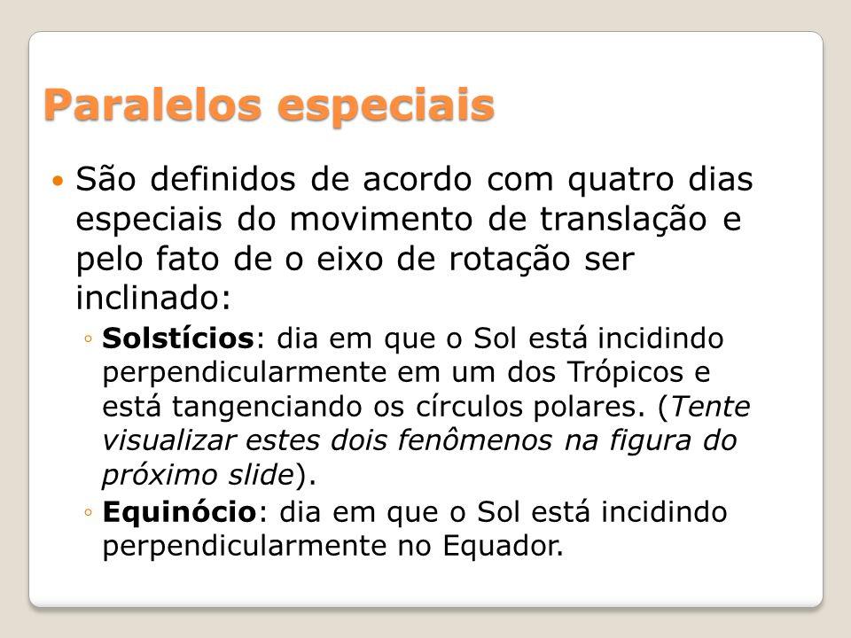 São definidos de acordo com quatro dias especiais do movimento de translação e pelo fato de o eixo de rotação ser inclinado: Solstícios: dia em que o