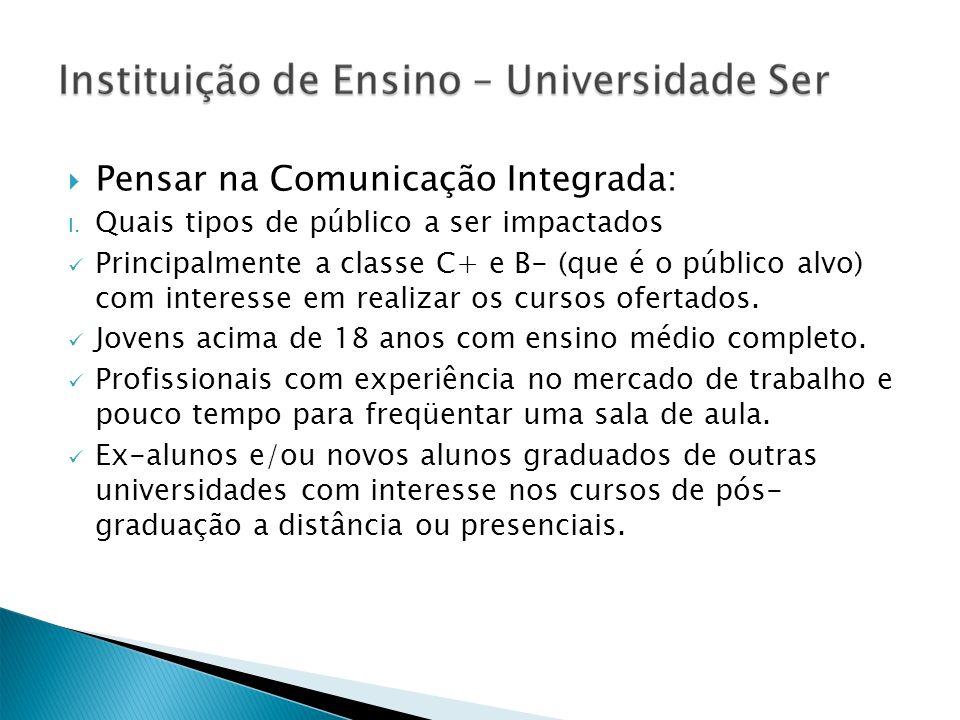Pensar na Comunicação Integrada: I. Quais tipos de público a ser impactados Principalmente a classe C+ e B- (que é o público alvo) com interesse em re