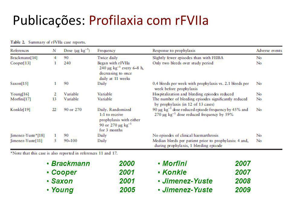 Publicações: Profilaxia com rFVIIa Brackmann 2000 Cooper 2001 Saxon 2001 Young 2005 Morfini 2007 Konkle 2007 Jimenez-Yuste 2008 Jimenez-Yuste 2009