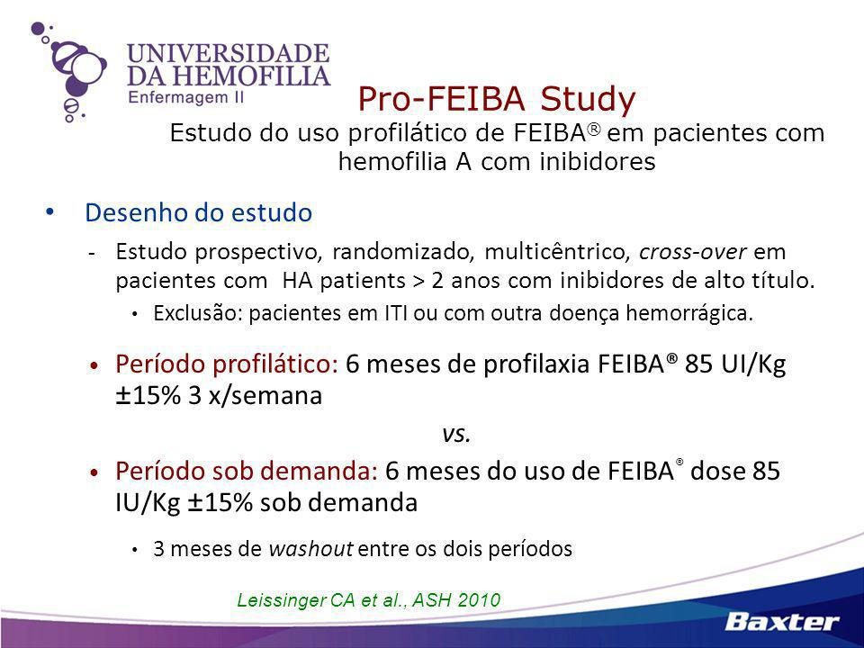 Pro-FEIBA Study Estudo do uso profilático de FEIBA ® em pacientes com hemofilia A com inibidores Desenho do estudo - Estudo prospectivo, randomizado,