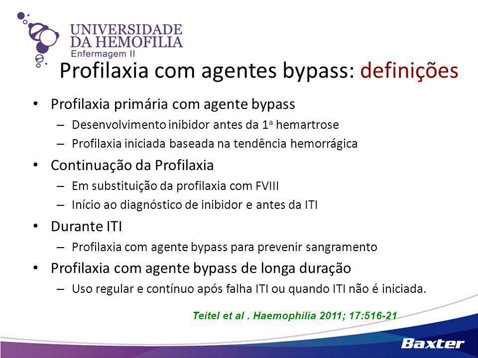 Teitel et al. Haemophilia 2011; 17:516-21 Profilaxia com agentes bypass: definições Profilaxia primária com agente bypass – Desenvolvimento inibidor a