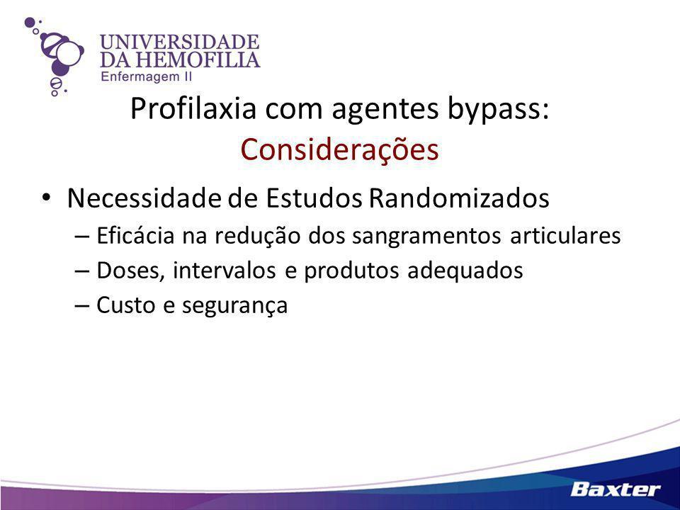Profilaxia com agentes bypass: Considerações Necessidade de Estudos Randomizados – Eficácia na redução dos sangramentos articulares – Doses, intervalo