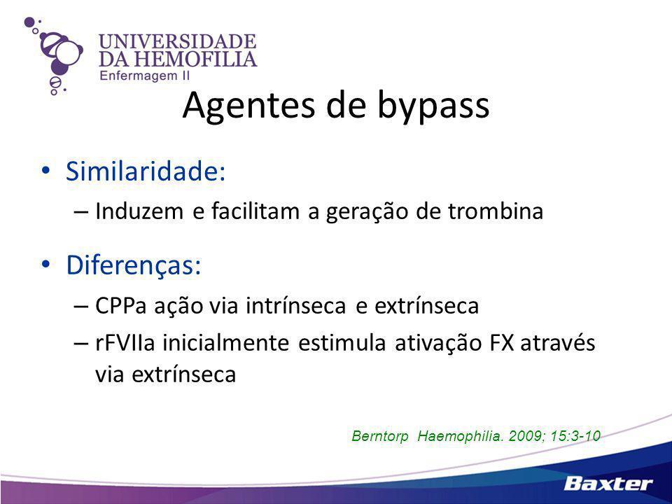 Agentes de bypass Similaridade: – Induzem e facilitam a geração de trombina Diferenças: – CPPa ação via intrínseca e extrínseca – rFVIIa inicialmente