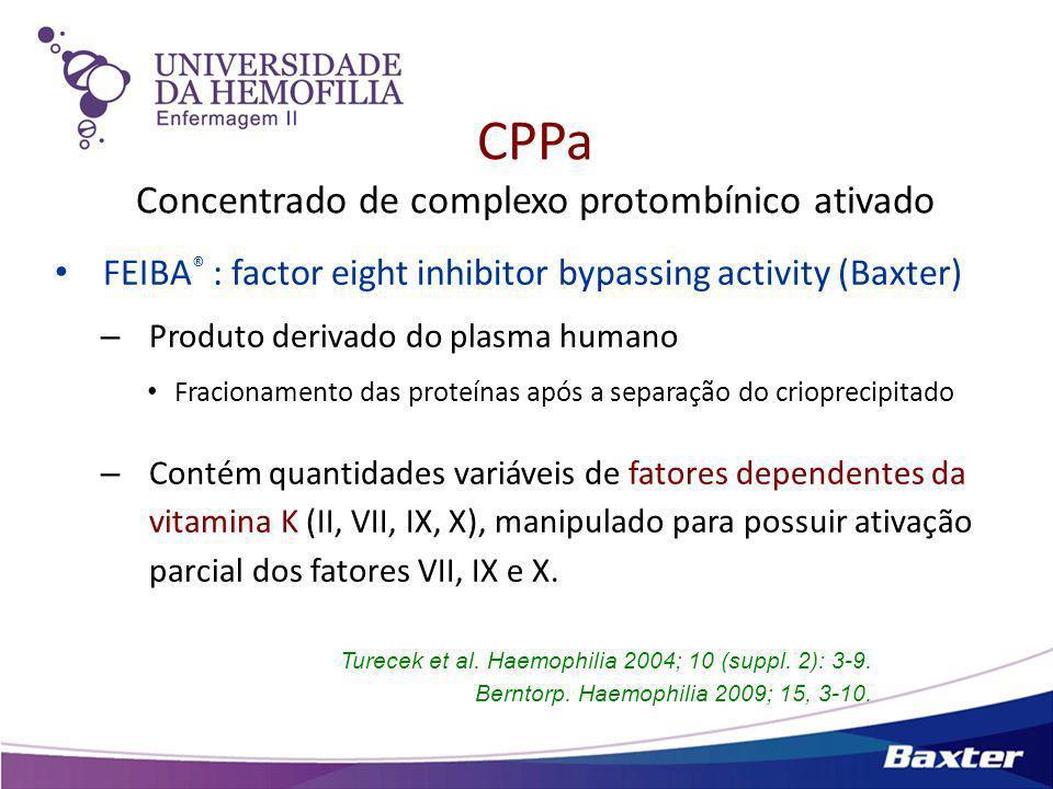 CPPa Concentrado de complexo protombínico ativado FEIBA ® : factor eight inhibitor bypassing activity (Baxter) – Produto derivado do plasma humano Fra